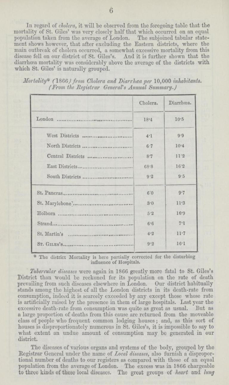 Cholera1866EastEnd