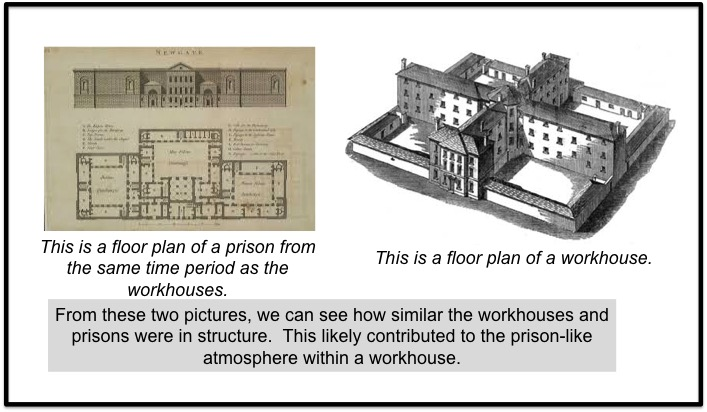 Prison and Workhouse